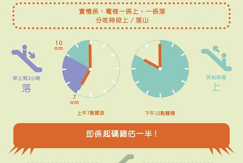 PoundLane-infograph-03-Q1b