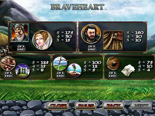 free Braveheart slot payout