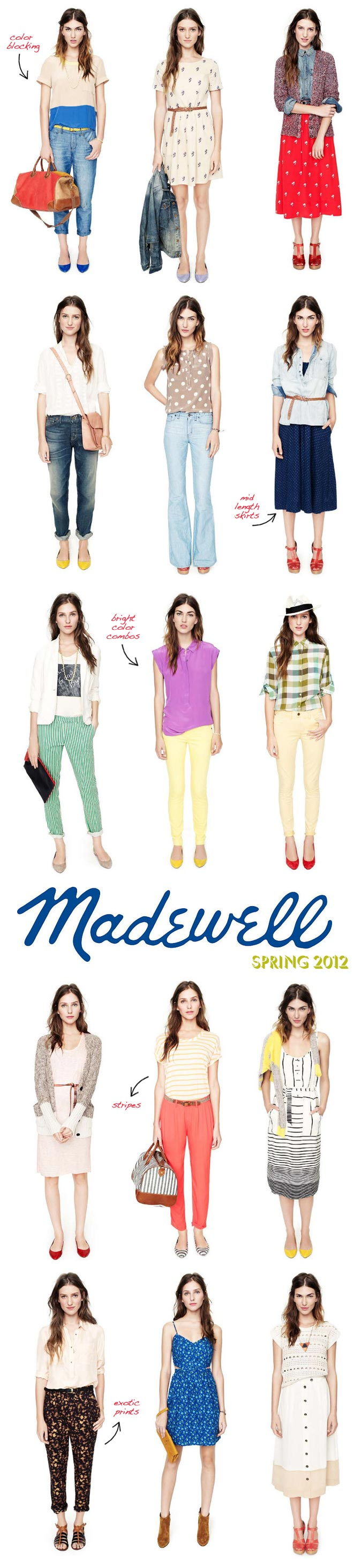 madewell2012