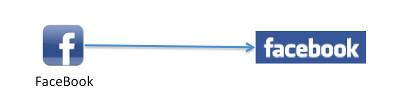 情報連携フロー11