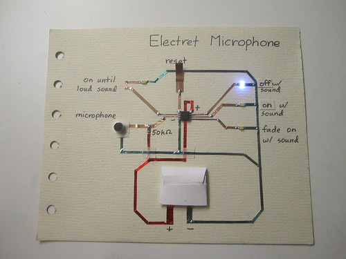 microphone card
