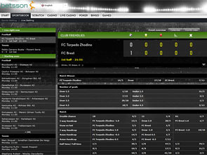 Betsson Sports Review