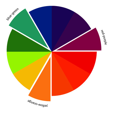 The Art Of Choosing Triadic Color Schemes By Jenib320