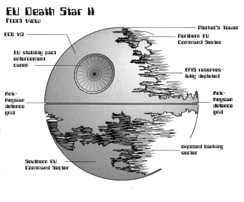 EU Death Star II by Teacher Dude's BBQ