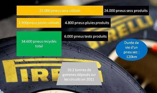 Pirelli data_ 01