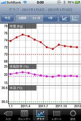 Spro Weight