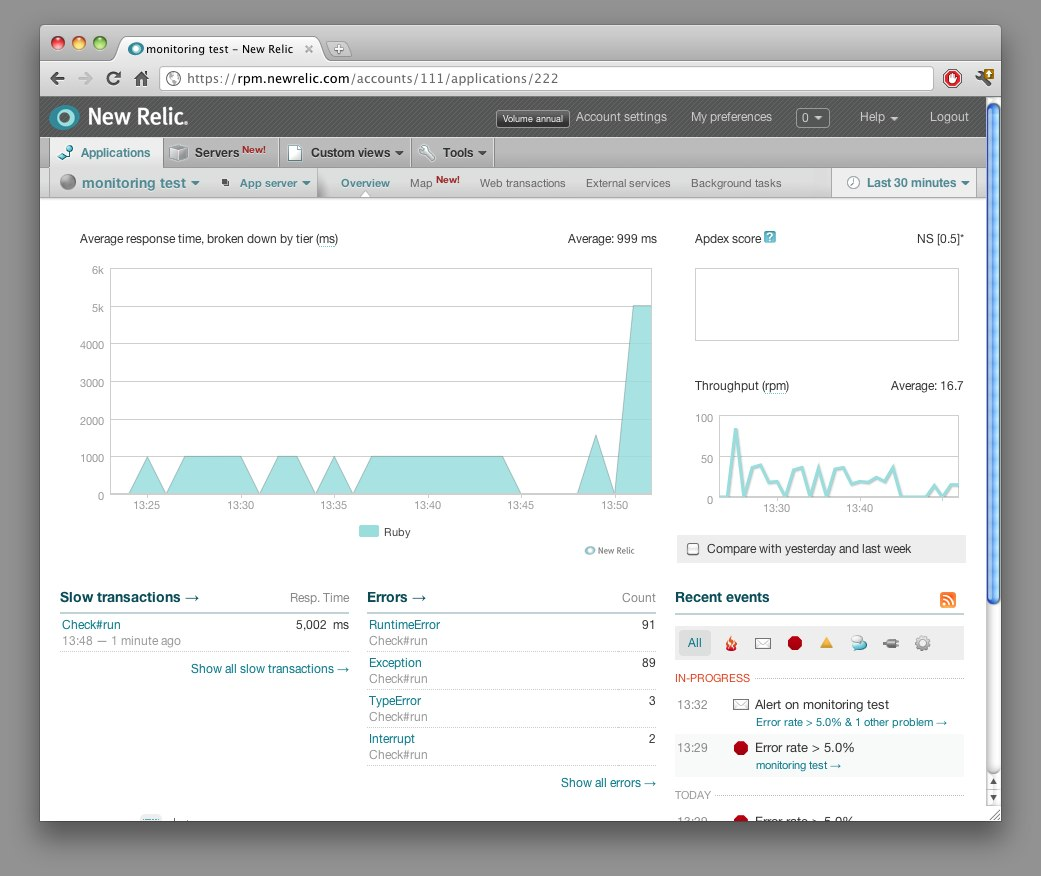 New Relic dashboard screenshot