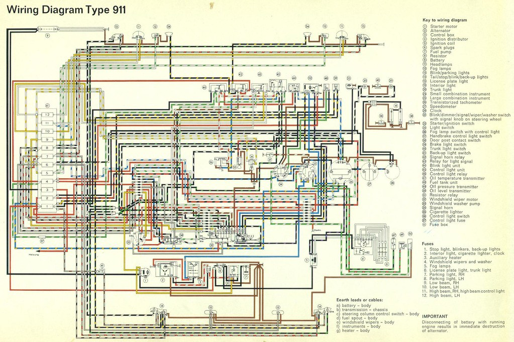 Cool Porsche 914 Engine Diagram Basic Electronics Wiring Diagram Wiring Digital Resources Indicompassionincorg