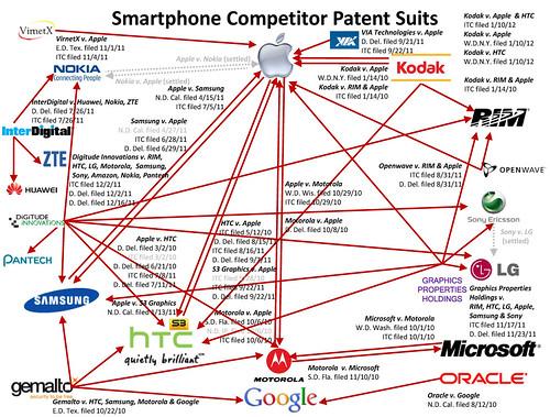 vzw-patent-info-1