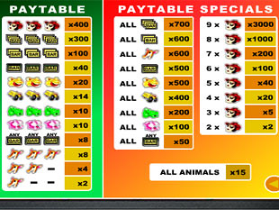 free Safari Madness slot payout