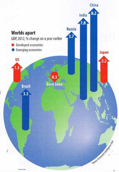 11l10 Economist Crecimiento mundial baja