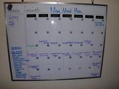 May 2010 Menu Plan