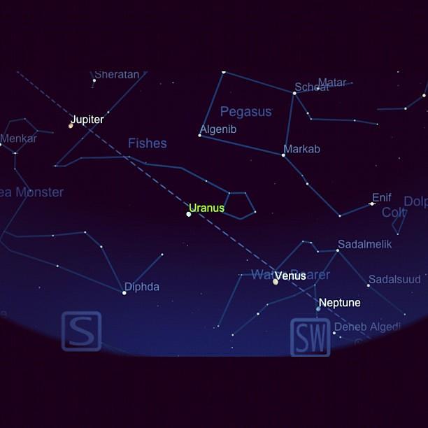visible planets tonight november 25 - photo #16