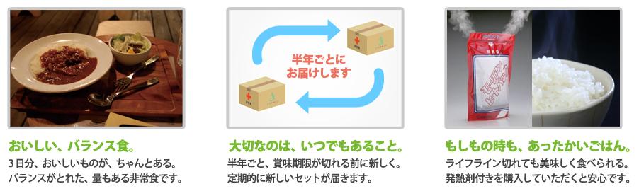 非常食定期宅配サービスyamory_02
