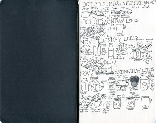 Food Journal001