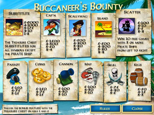 free Buccaneer's Bounty slot payout