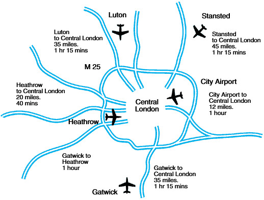 London airports map