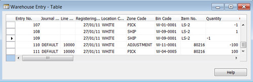 Calculate Whse. Adjustment - Warehouse Entries after Step 1
