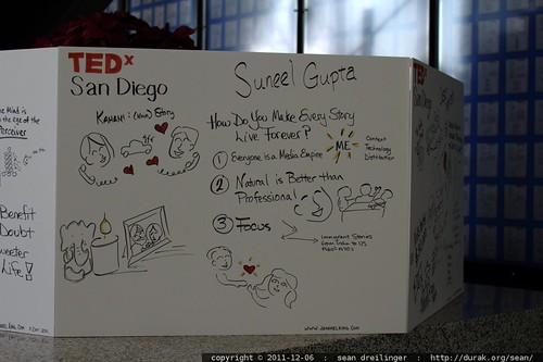 graphic recording by Jeannel King at TEDxSanDiego    MG 3755