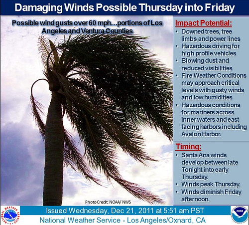 National Weather Service: High Wind Warning