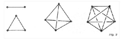 construction of a four-dimensional tetrahedron