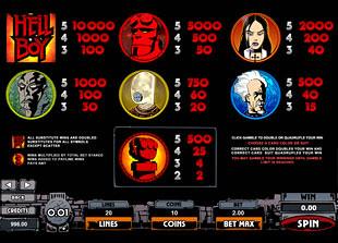 free Hellboy slot mini symbol