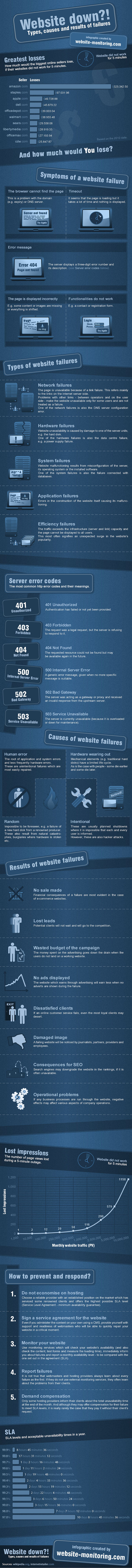 website_down