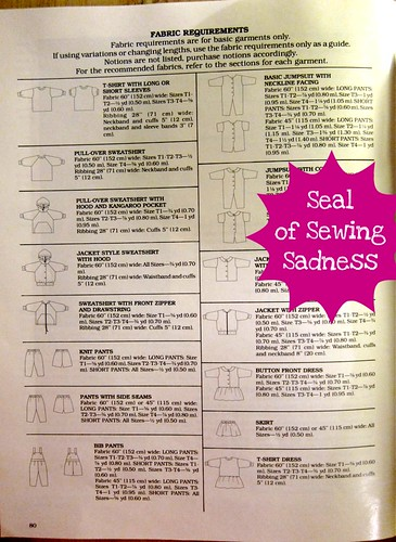Kwik-Sew's Sewing for Toddlers Pattern Reference v2