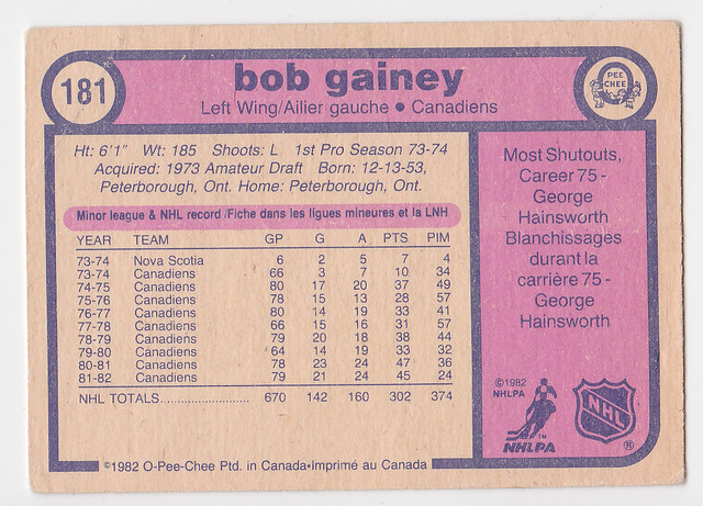 AAA -Caps - Bob Gainey - Back