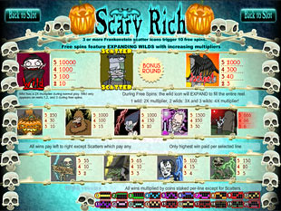 Scary Rich Slots Payout