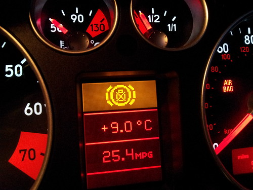Dashboard Symbols That Are Obscure For No Reason - Car sign on dashboarddont panic common dashboard warnings you need to know part