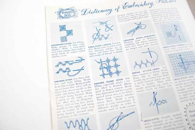 Dictionary of Embroidery Stitches