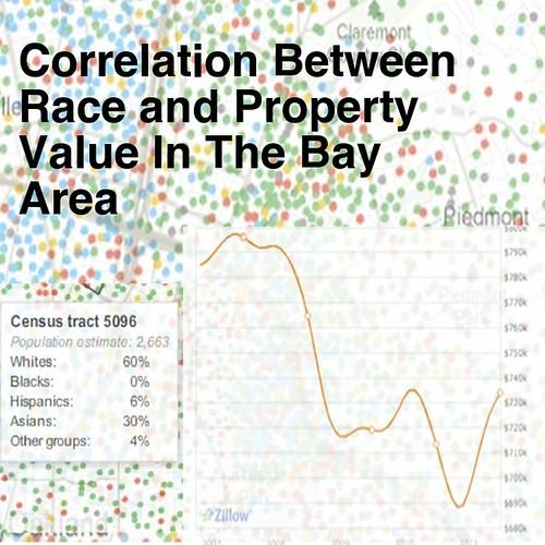 CorrelationRacePDFCover