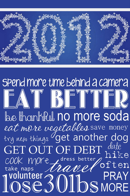 New Years Resolution - 2012