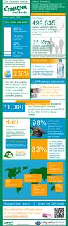 concern-report-infographic-v1.4