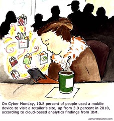 Holiday shoppers go mobile