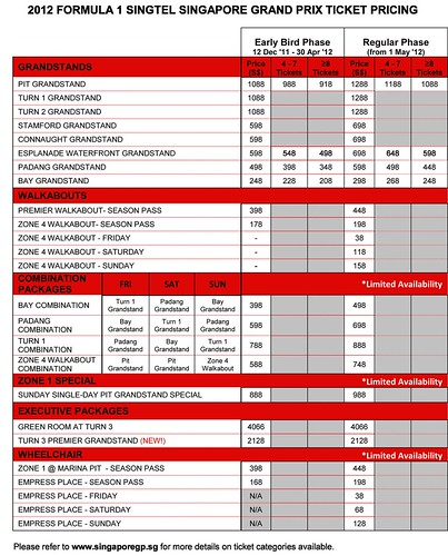 2012 Singapore Grand Prix ticket prices