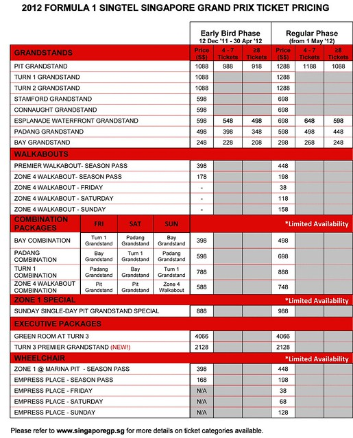 2012 Singapore Grand Prix ticket prices