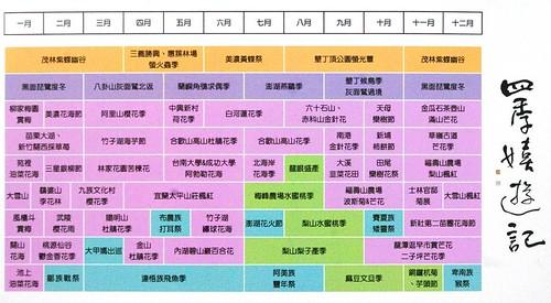 台灣四季皆好玩