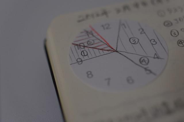 時計付箋紙記入例2