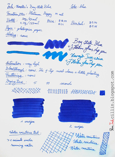 Noodler's Baystate Blue on photocopy