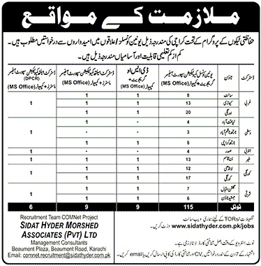 Sidat Hyder Morshed Associates Jobs