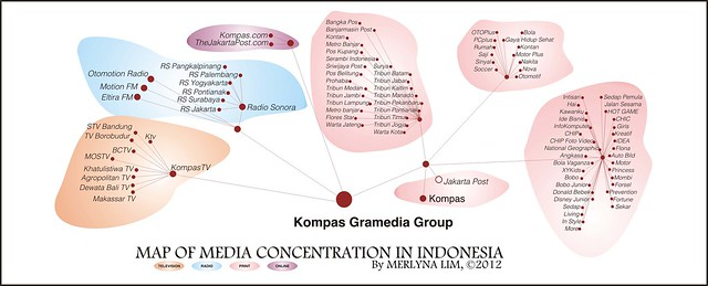 MediaOwnership_Kompas