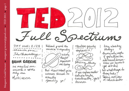 TED 2012 sketch notes - page 1