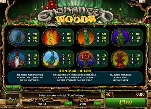 free Enchanted Woods slot mini symbol