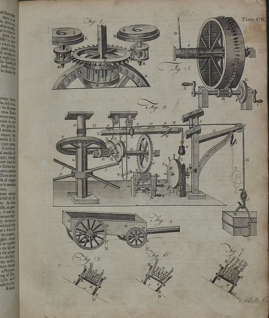 Encyclopedia Britannica 1771 - Mechanics c