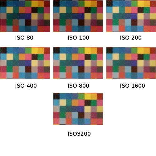 Olympus SH-21_ISO-zestawienie