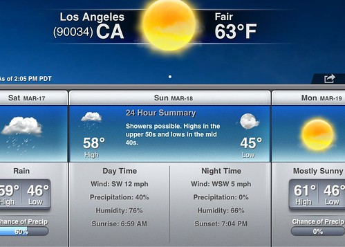 Weather for the LA Marathon