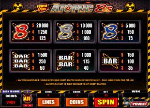 free Atomic 8s slot mini symbol
