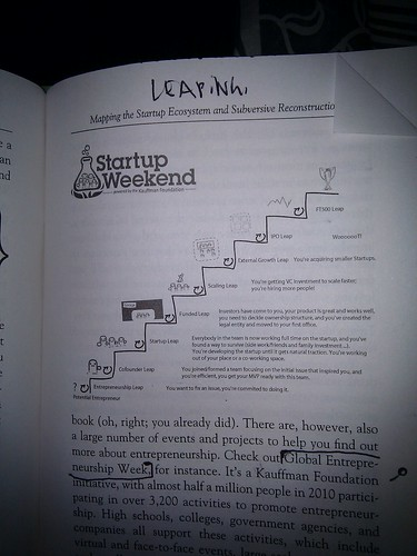 "Startup week end ""Leaps"""